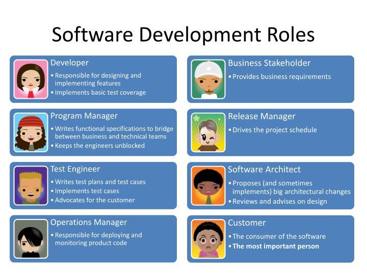 Software Development Roles