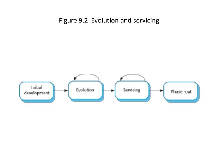 Figure 9 2 evolution and servicing
