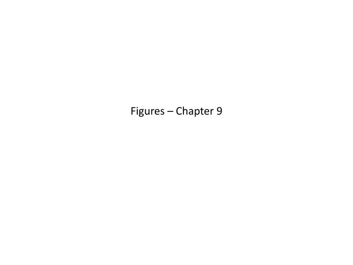 Figures chapter 9