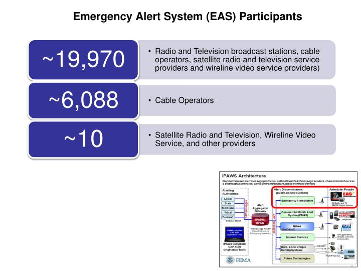 Ppt The Integrated Public Alert And Warning System