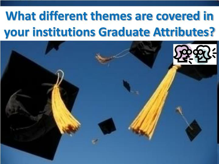What different themes are covered in your institutions Graduate Attributes?