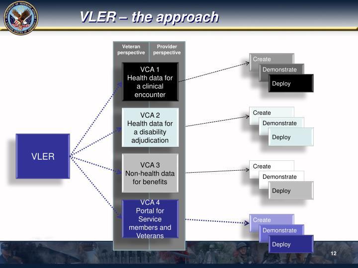 VLER – the approach