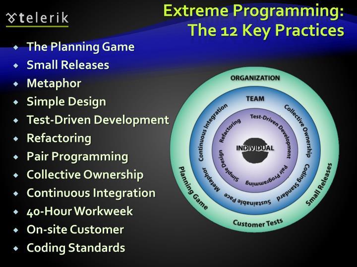 Extreme Programming: