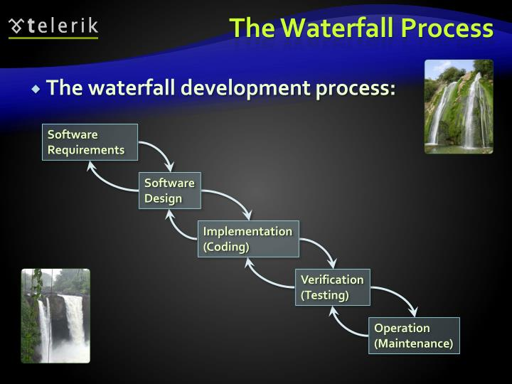 The Waterfall Process