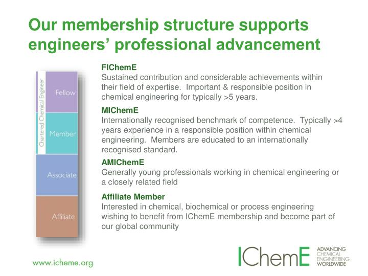 Our membership structure supports engineers' professional advancement