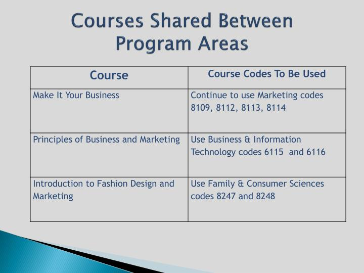 Courses Shared Between