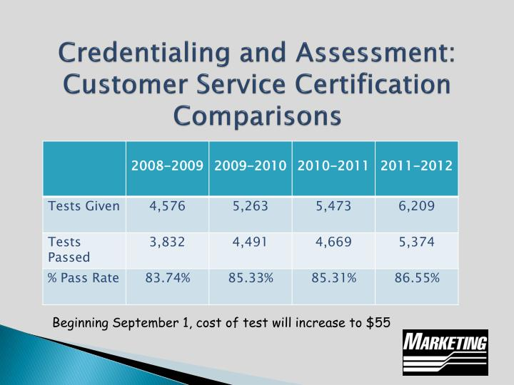 Credentialing and Assessment:  Customer Service Certification Comparisons