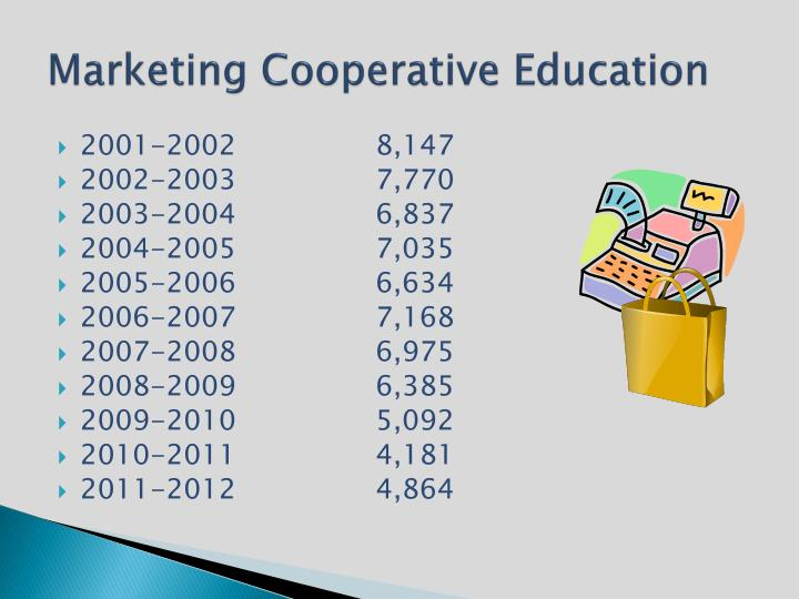 Marketing Cooperative Education