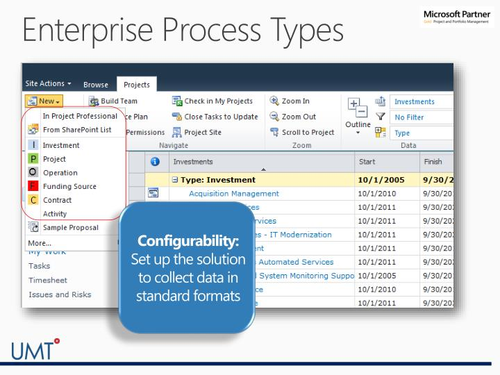 Enterprise Process Types