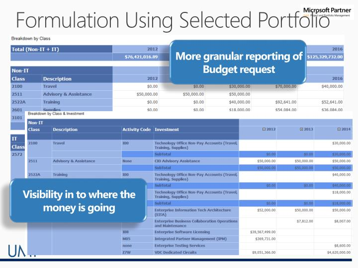 Formulation Using Selected Portfolio