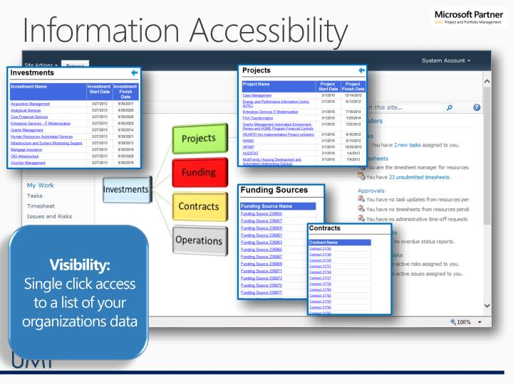 Information Accessibility