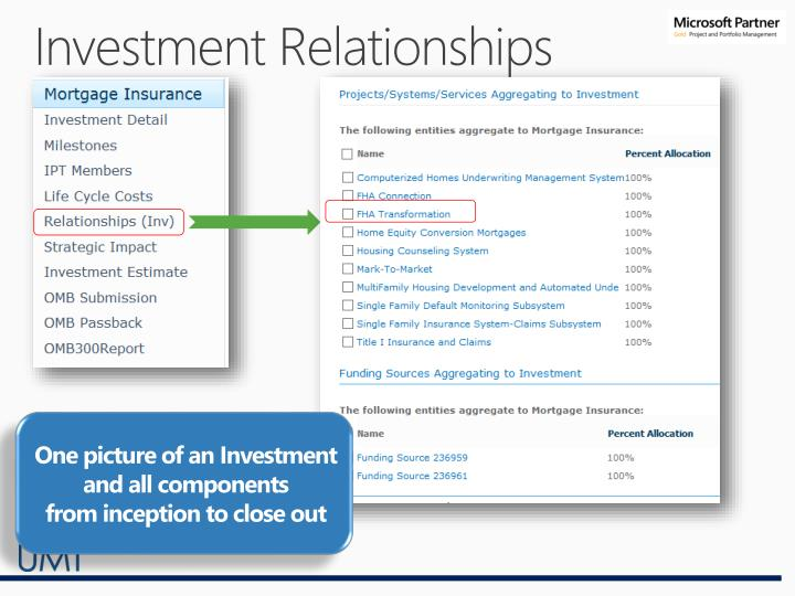 Investment Relationships