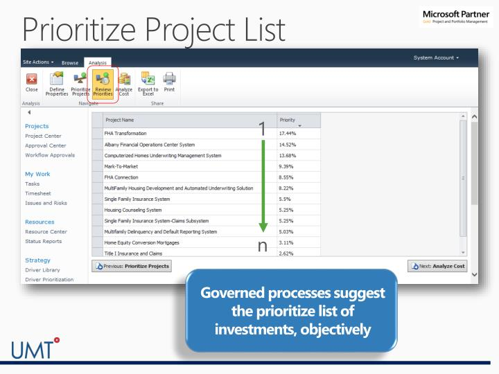 Prioritize Project List