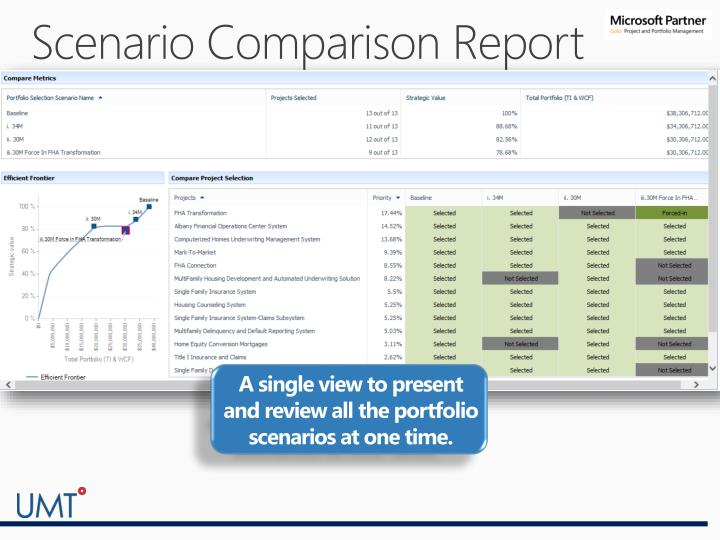 Scenario Comparison Report