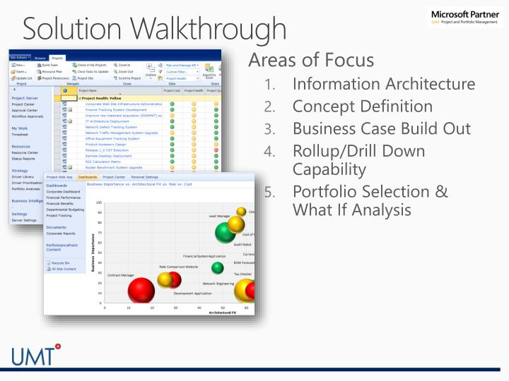 Solution Walkthrough