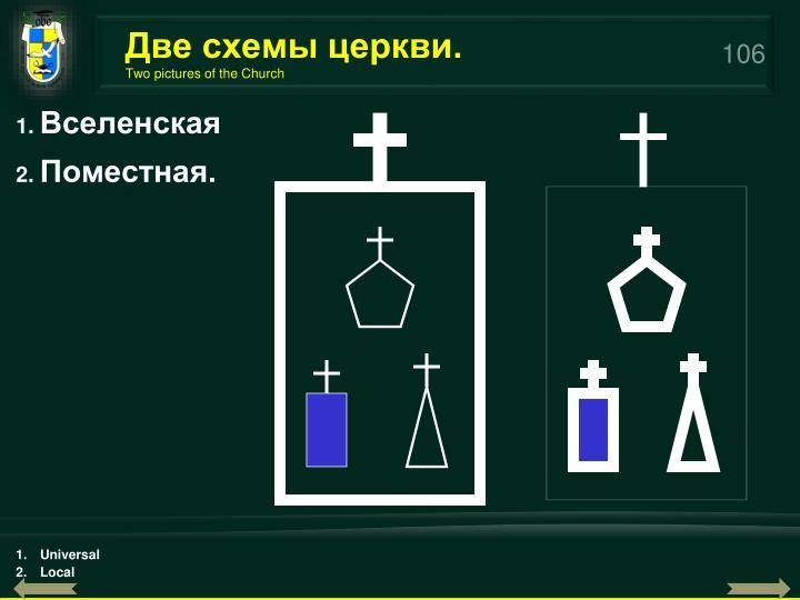 Две схемы церкви.