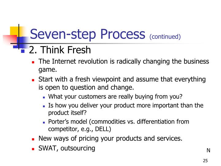 Seven-step Process