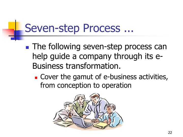 Seven-step Process ...