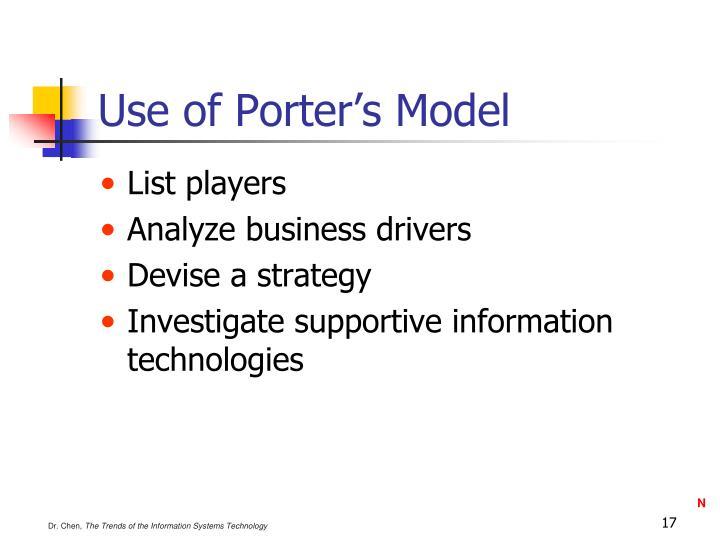 Use of Porter's Model