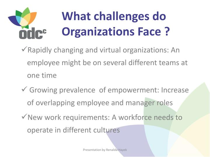 challenges facing organizational managers employees Here are the top 5 challenges managers will face, as well as some advice to help you combat them  the top 5 challenges facing the modern manager november 30, 2014 employee relations, featured posts, management & leadership, teams and organizations, technology, the manager's resource handbook analyzing the challenges faced by managers in.