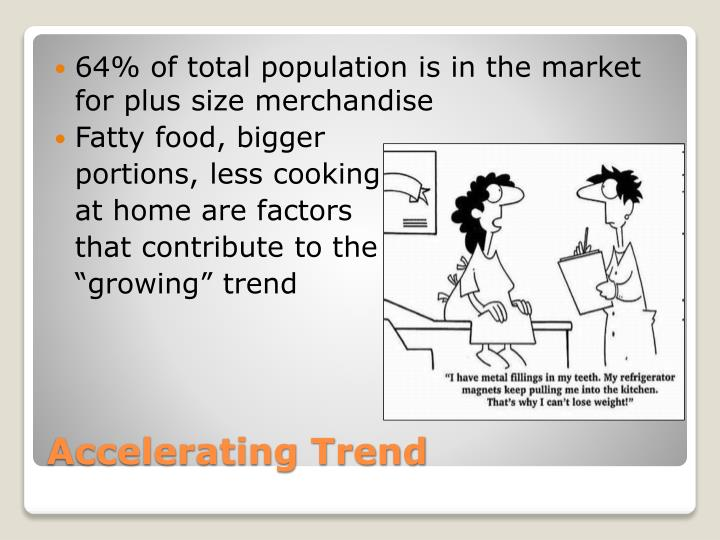 64% of total population is in the market for plus size merchandise