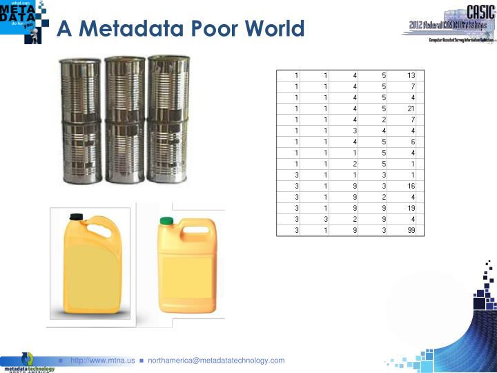 A Metadata Poor World