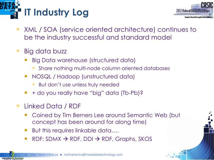 IT Industry Log