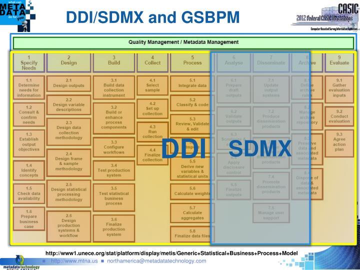 DDI/SDMX and GSBPM