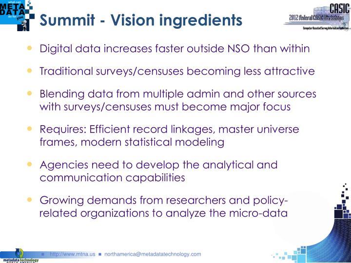 Summit - Vision ingredients