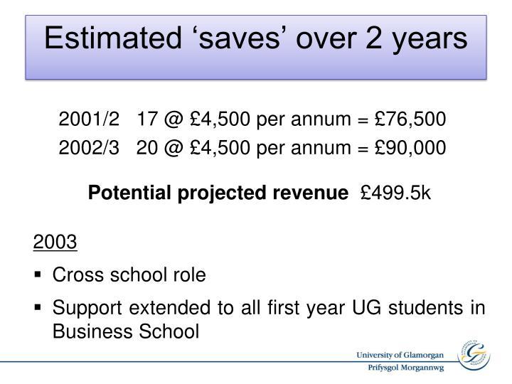 2001/2   17 @ £4,500 per annum = £76,500