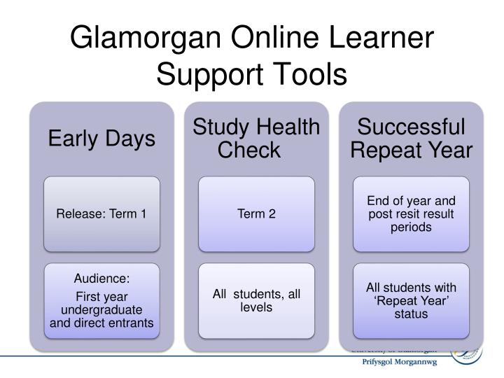 Glamorgan Online Learner Support Tools