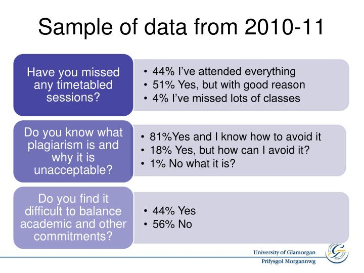 Sample of data from 2010-11
