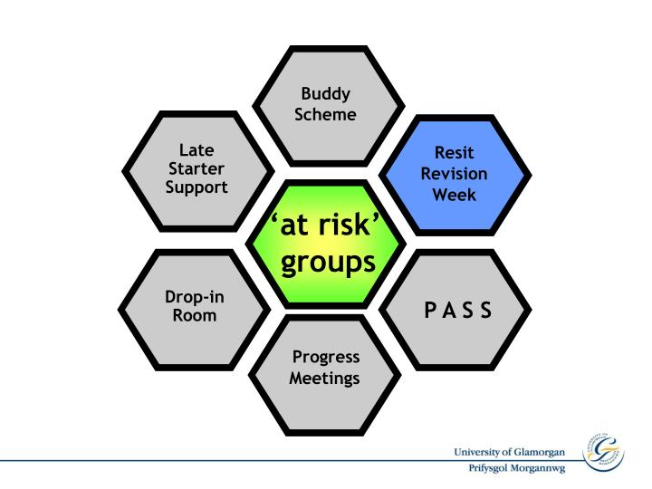 'at risk'