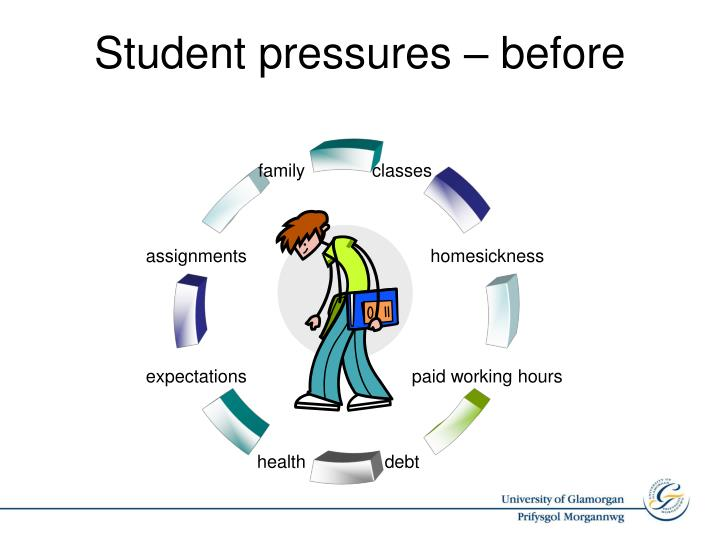Student pressures – before