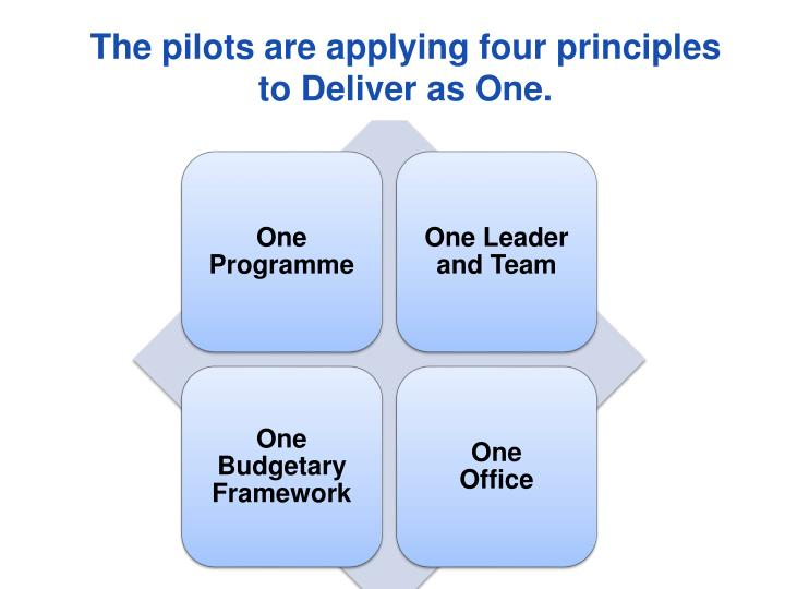 The pilots are applying four principles