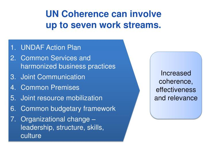 UN Coherence can involve