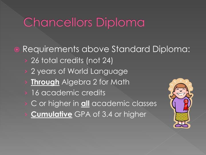 Chancellors Diploma