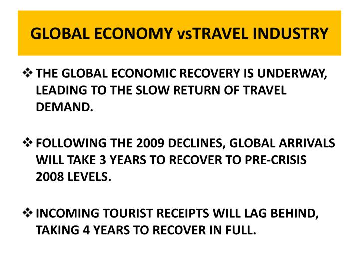 Global economy vs travel industry