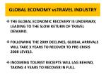 global economy vs travel industry