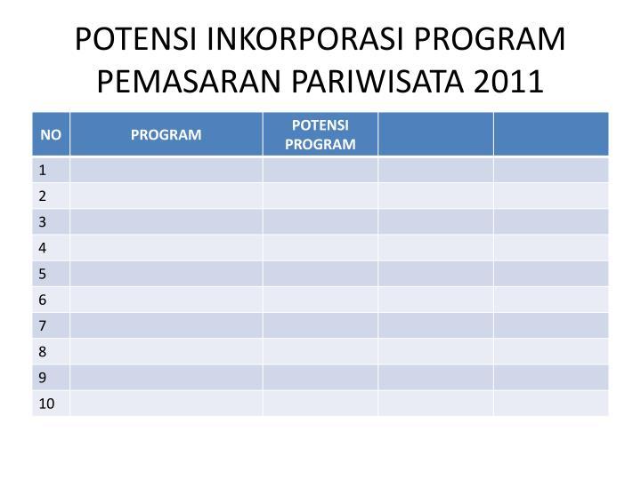 POTENSI INKORPORASI PROGRAM PEMASARAN PARIWISATA 2011