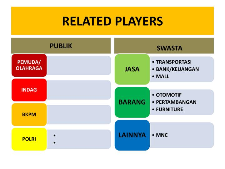 RELATED PLAYERS