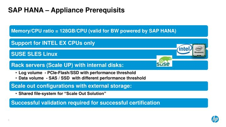 SAP HANA – Appliance