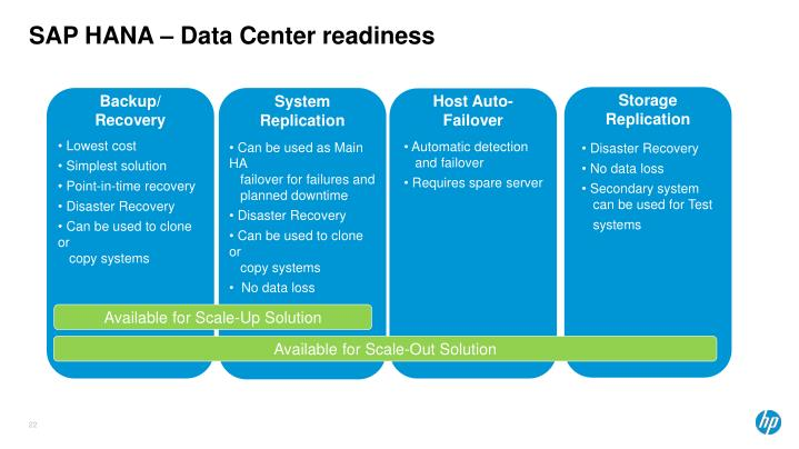 SAP HANA – Data Center readiness