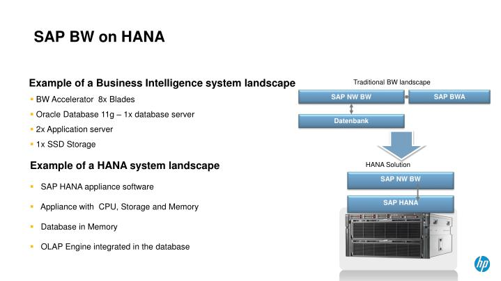 SAP BW on HANA