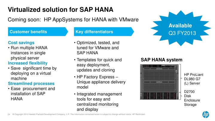 Virtualized solution for SAP HANA