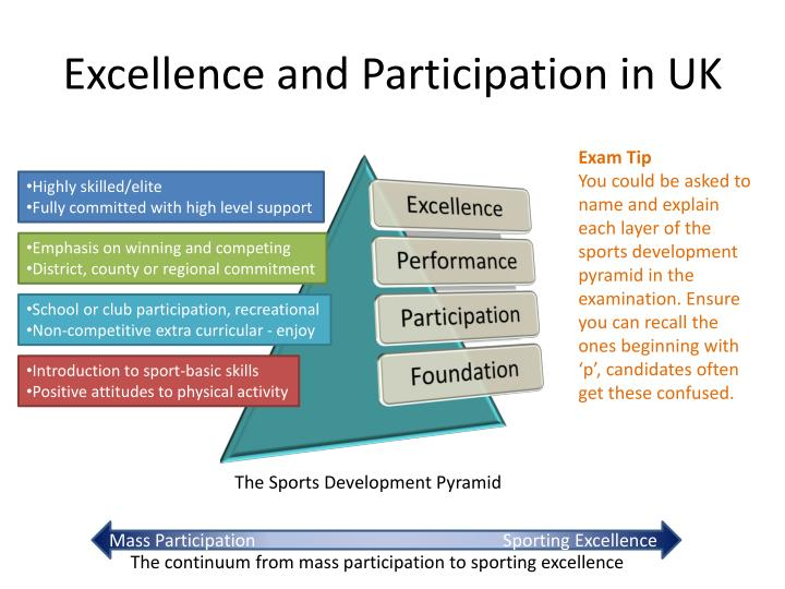 Excellence and Participation in UK