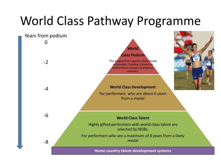 World Class Pathway