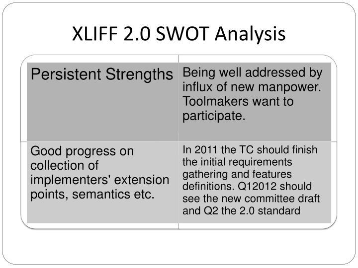 XLIFF 2.0 SWOT Analysis