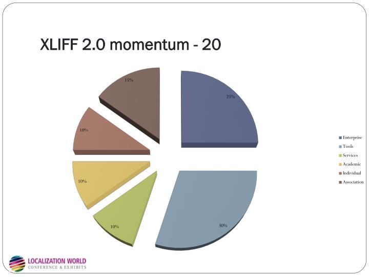 XLIFF 2.0 momentum - 20