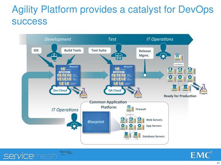 Agility Platform provides